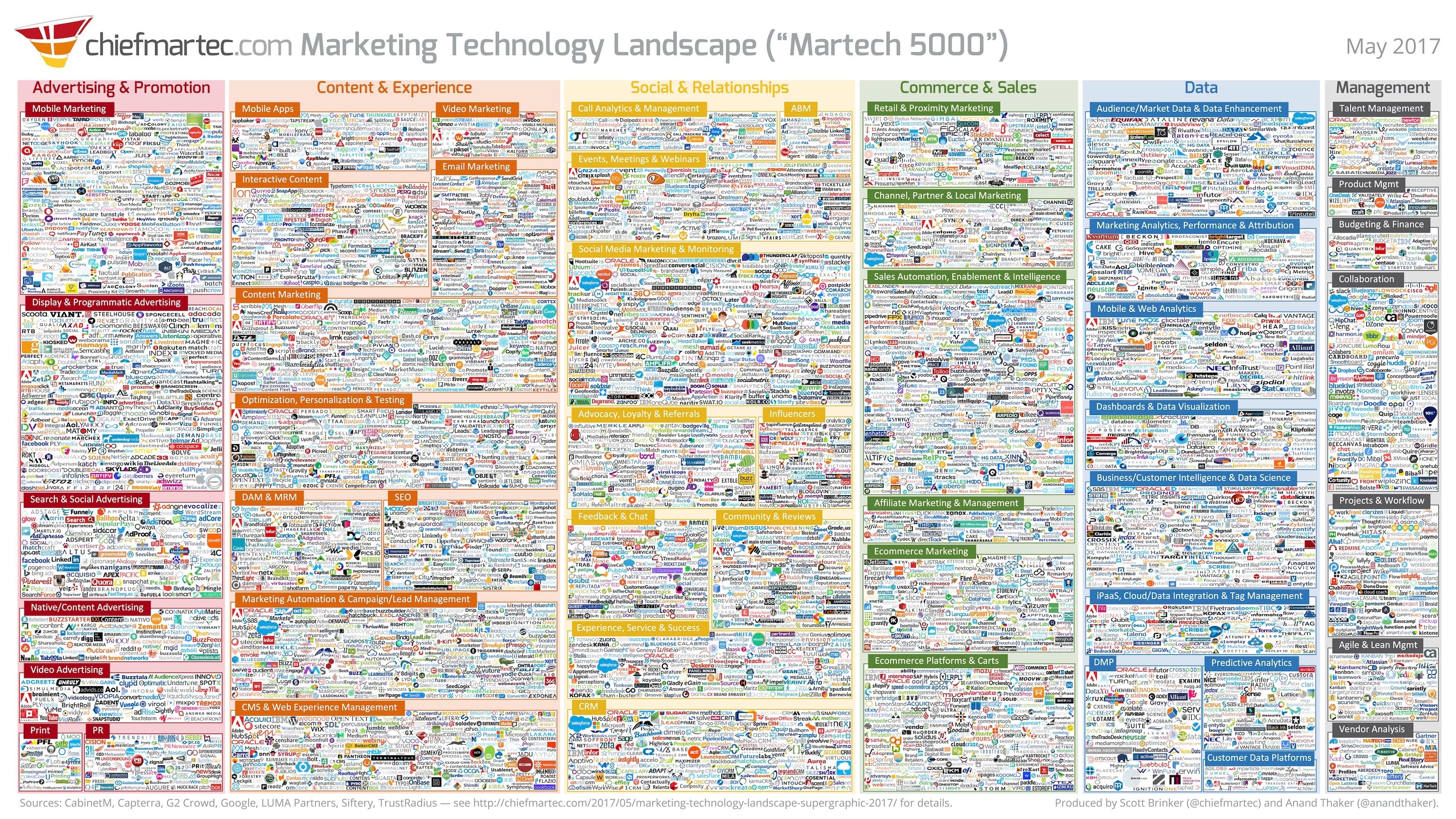 marketing_technology_landscape_chiefmartec